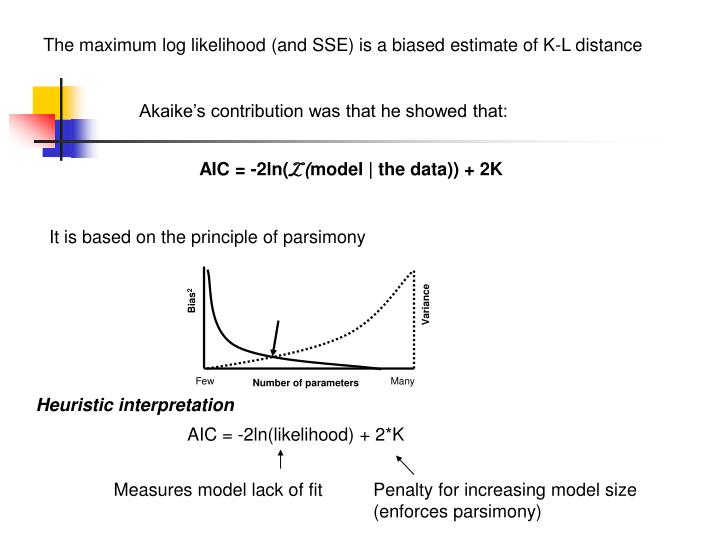 The maximum log likelihood (and SSE) is a biased estimate of K-L distance