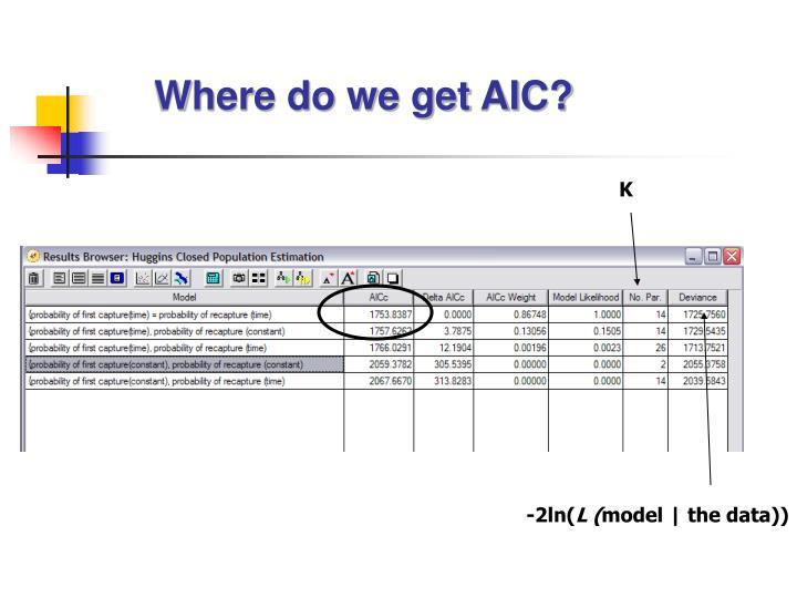 Where do we get AIC?