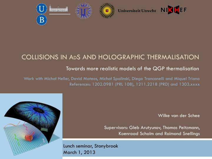 Collisions in a d s and holographic thermalisation