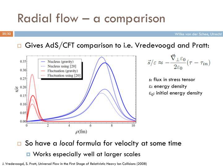 Radial flow – a comparison