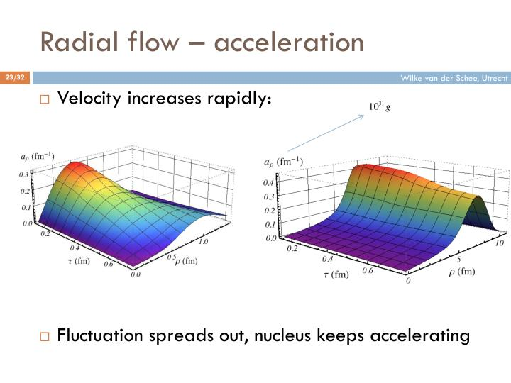 Radial flow – acceleration