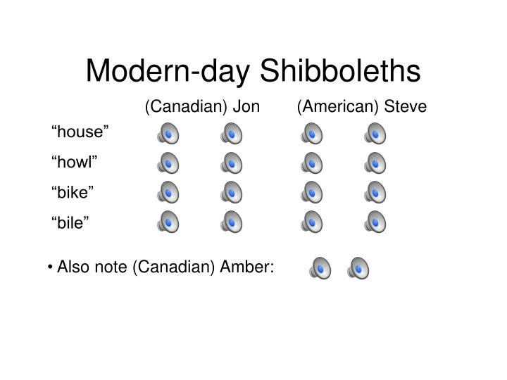 Modern-day Shibboleths