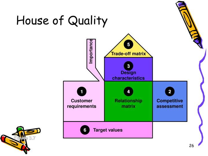 goetsch d l davis s b 2010 quality management for organizational excellence introduction to total qu Introduction to total quality: quality management for production, processing, and services [david l goetsch, stanley b davis] on amazoncom free shipping on qualifying offers this comprehensive, in-depth introduction to both the big picture and the specific details of total quality management uses a direct.