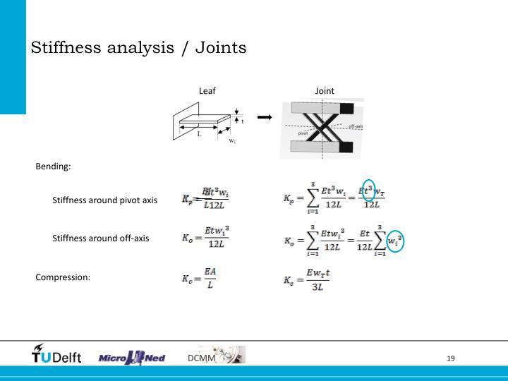 Stiffness analysis / Joints