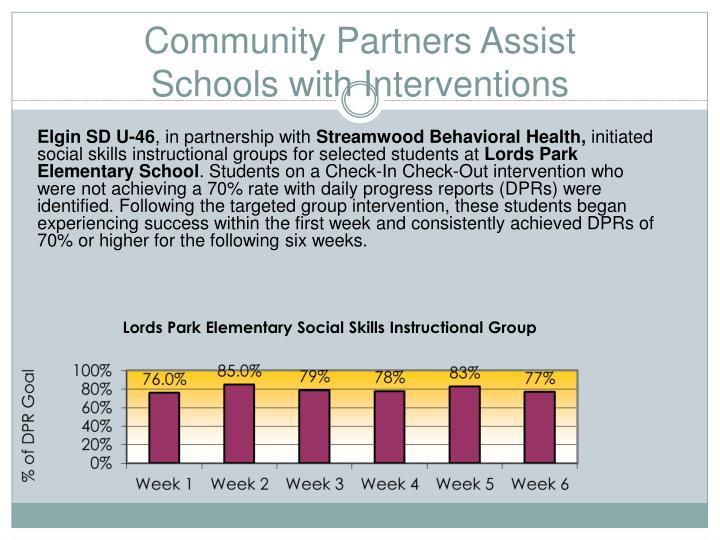 Community Partners Assist