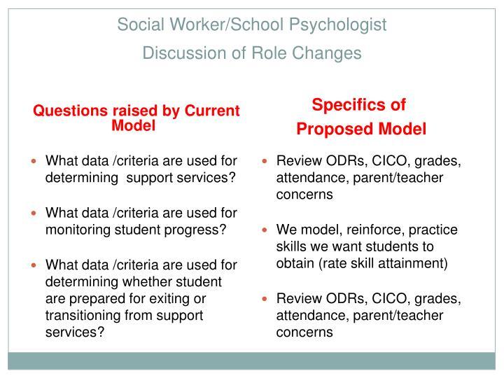 Social Worker/School Psychologist