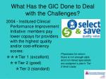 what has the gic done to deal with the challenges