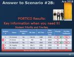 answer to scenario 2b