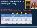 walk in scenario 1b priority is king