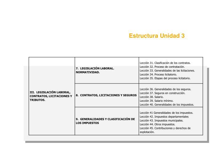 Estructura Unidad 3