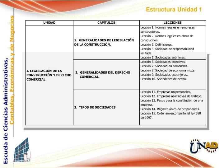 Estructura Unidad 1