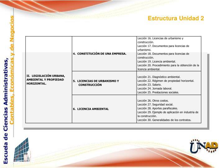 Estructura Unidad 2