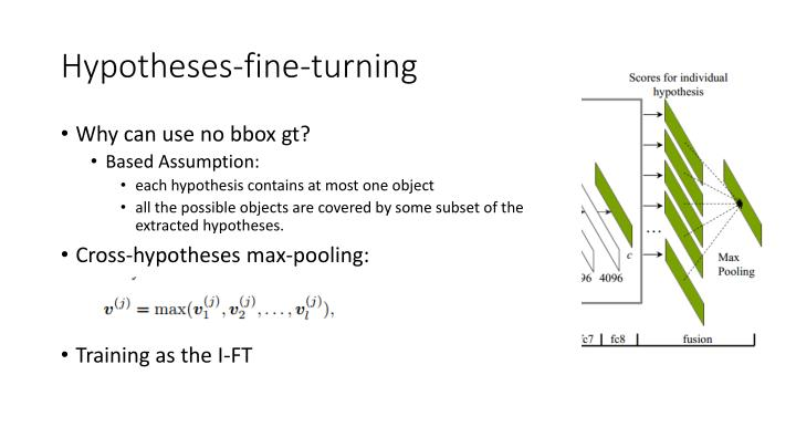 Hypotheses-fine-turning