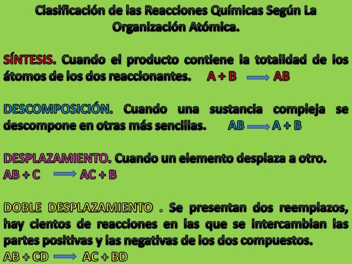 Clasificación de las Reacciones Químicas Según La Organización Atómica.