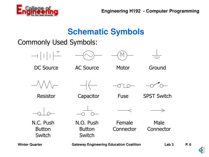 Commonly Used Symbols: