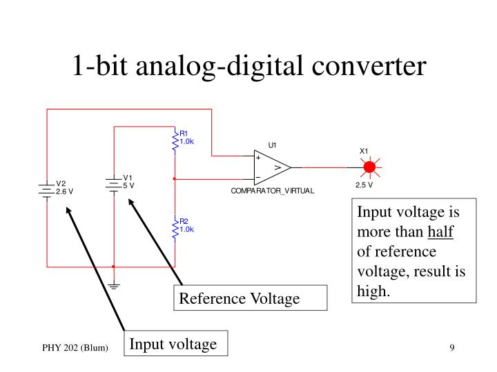 1-bit analog-digital converter
