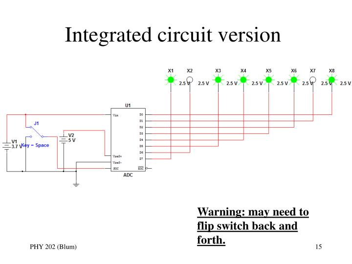 Integrated circuit version