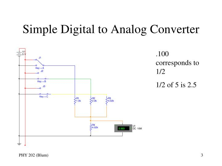 Simple digital to analog converter1