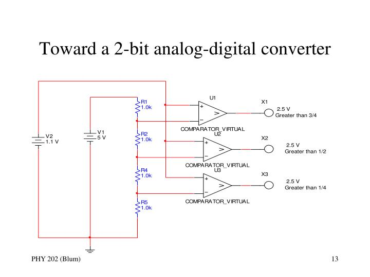 Toward a 2-bit analog-digital converter