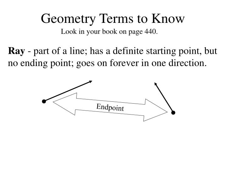Geometry terms to know1