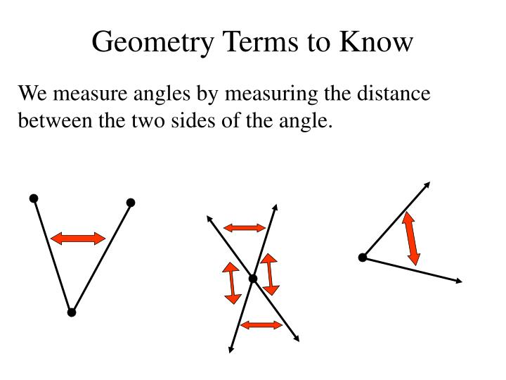 Geometry Terms to Know