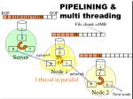 pipelining multi threading