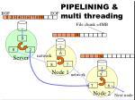 pipelining multi threading1
