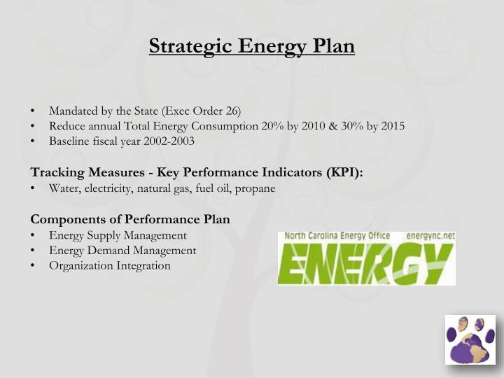 Strategic Energy Plan