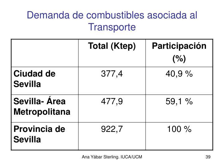 Demanda de combustibles asociada al Transporte