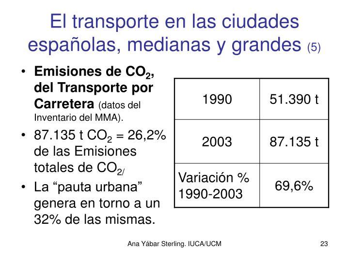 El transporte en las ciudades españolas, medianas y grandes