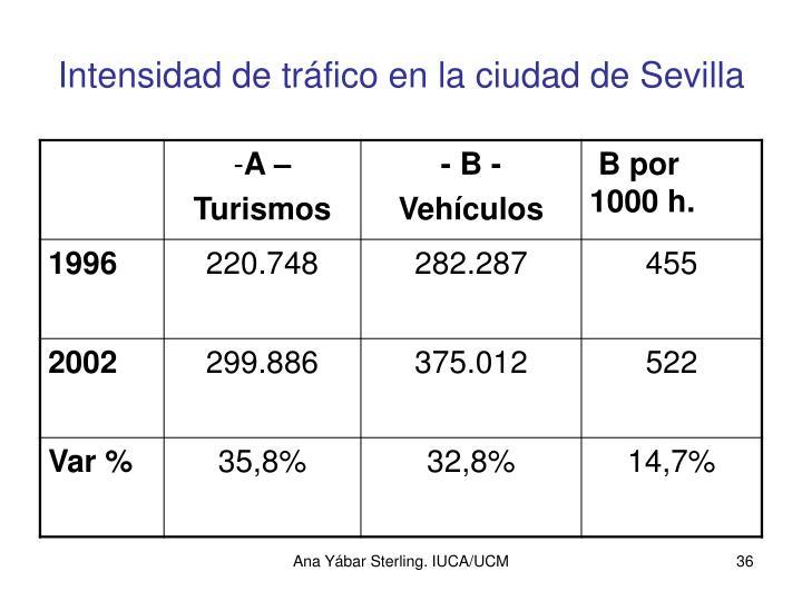 Intensidad de tráfico en la ciudad de Sevilla
