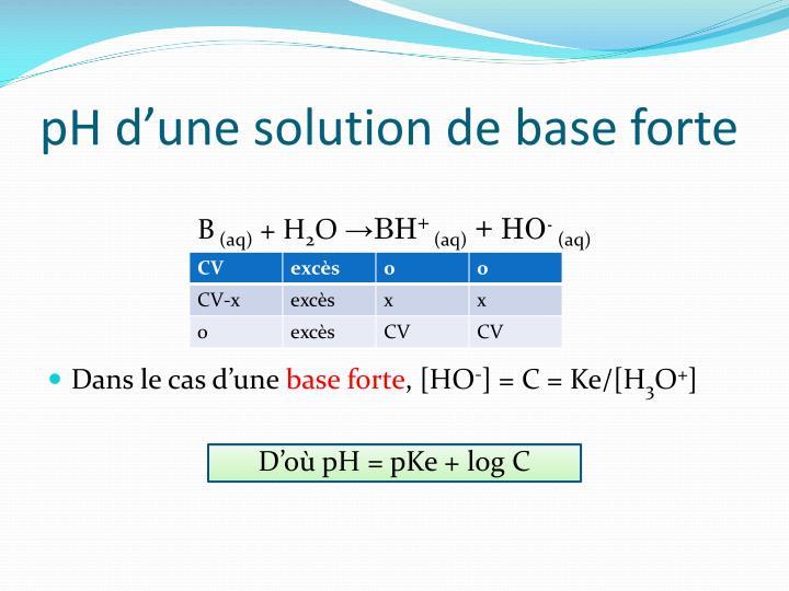 pH d'une solution de base forte
