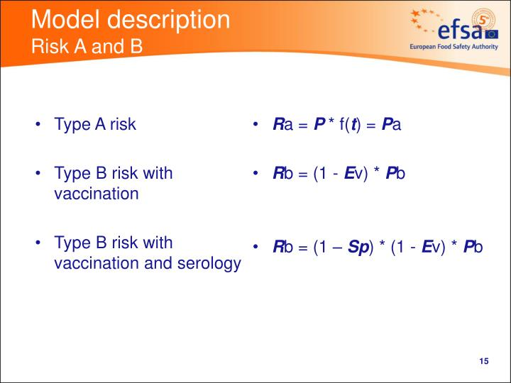 Type A risk
