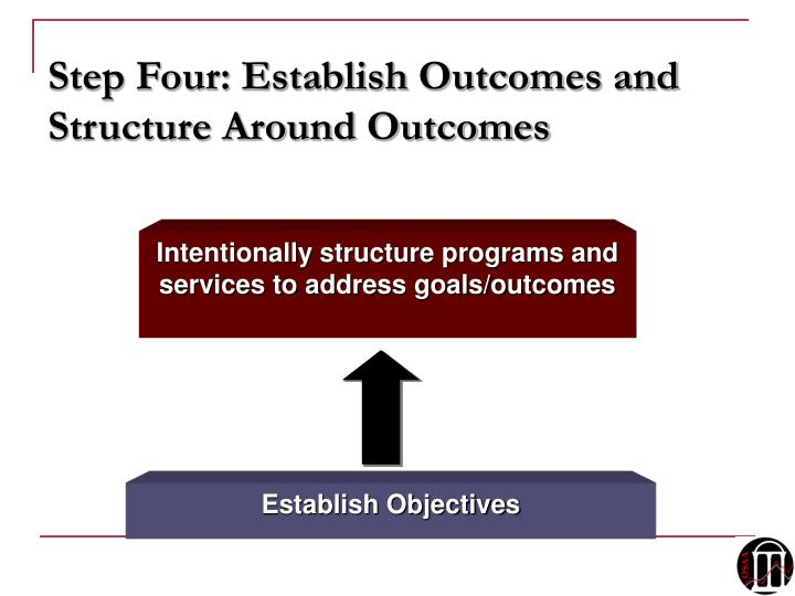 Step Four: Establish Outcomes and Structure Around Outcomes