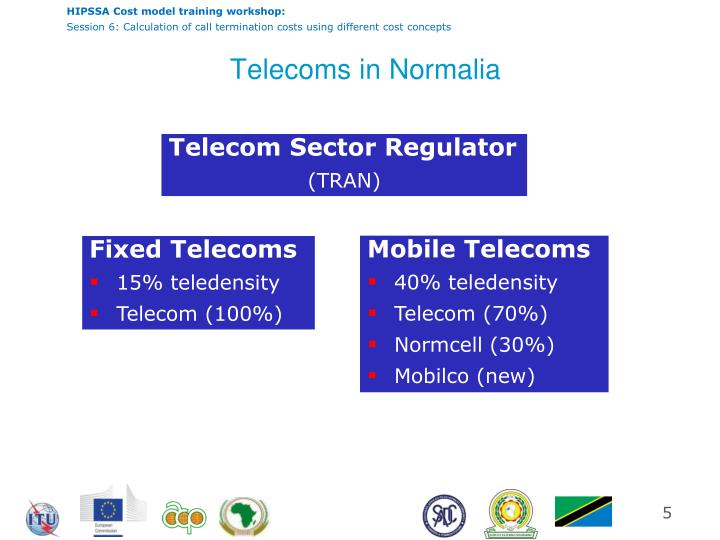 Telecoms in