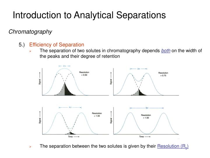 Introduction to Analytical Separations
