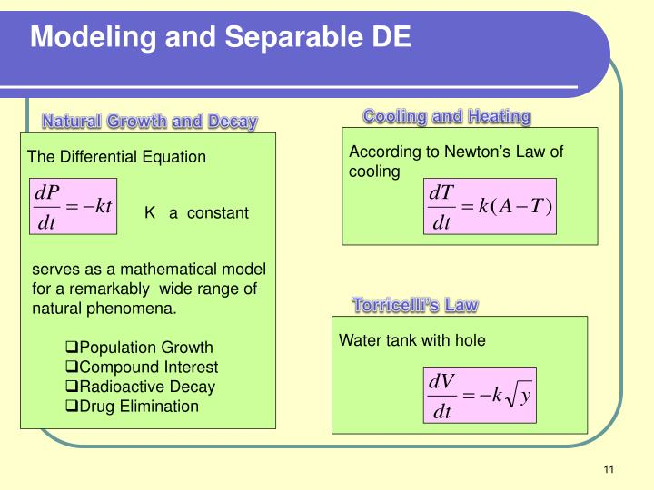 Modeling and Separable DE