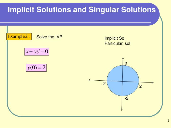 Implicit Solutions and Singular Solutions