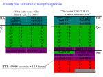 example inverse query response