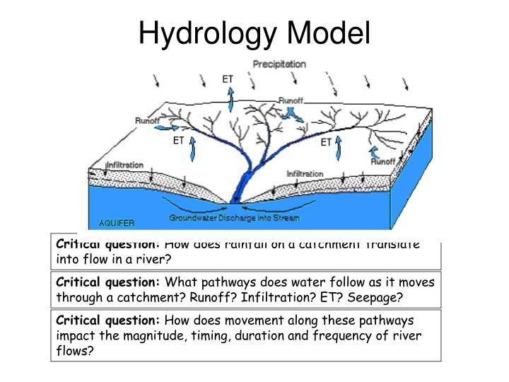 Hydrology Model