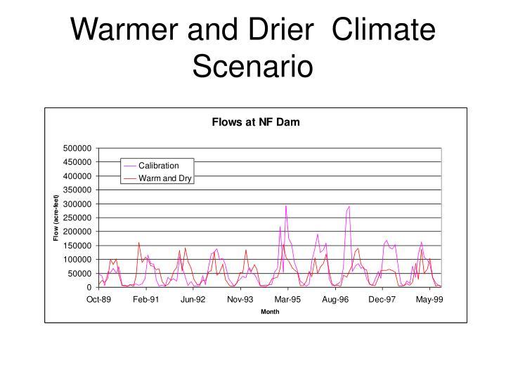 Warmer and Drier  Climate Scenario