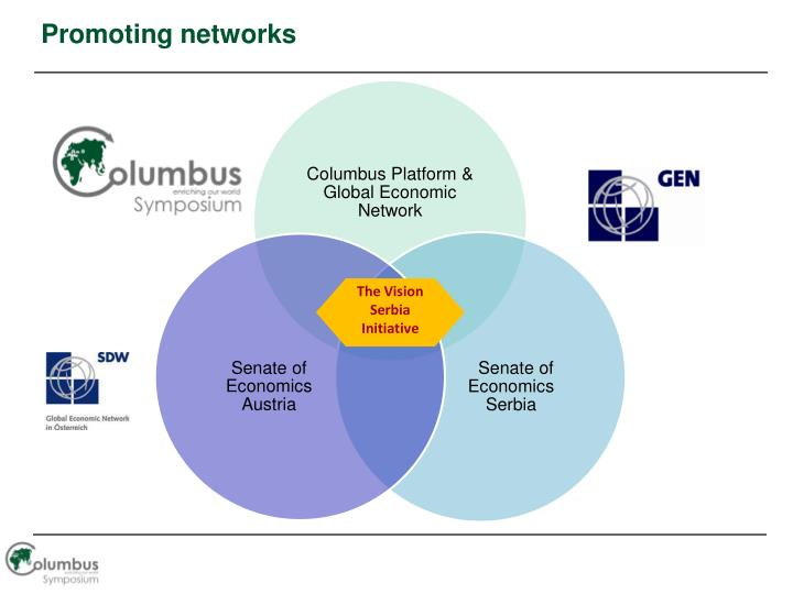 Promoting networks