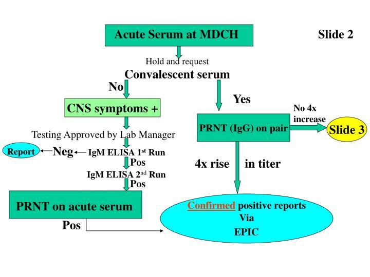 Acute Serum at MDCH
