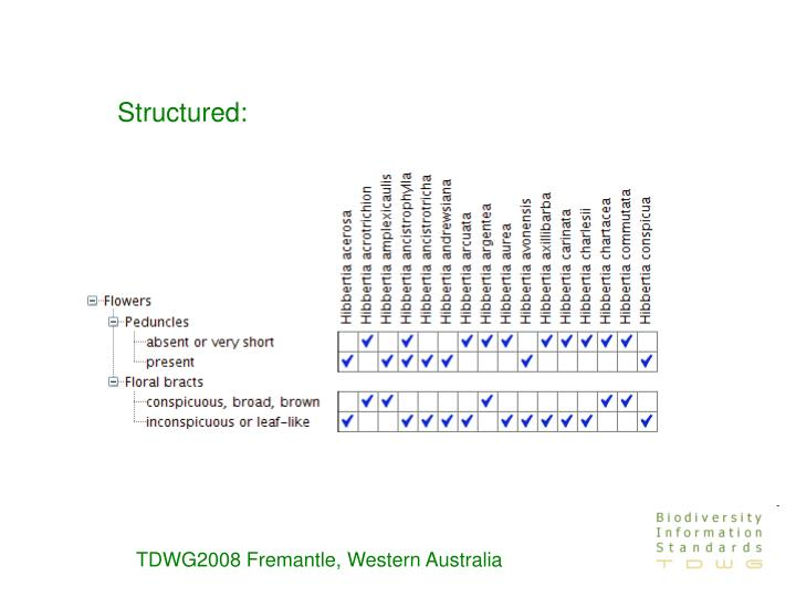 Structured: