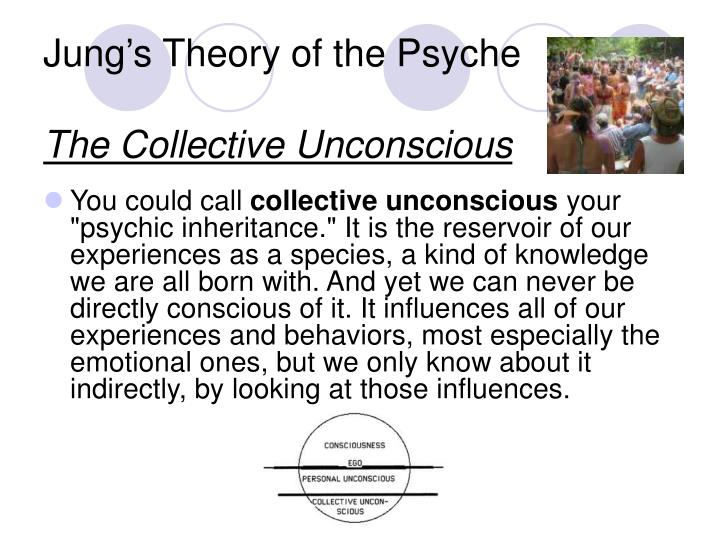 jung s theory of the plurality of the psyche Birgit heuer - toward sanatology: a clinical theory of health and healing in the  context of contemporary  key concepts in jungian and post-jungian  analytical psychology: year 2 (pa973)  analysis and pluralism: the politics of  psyche.