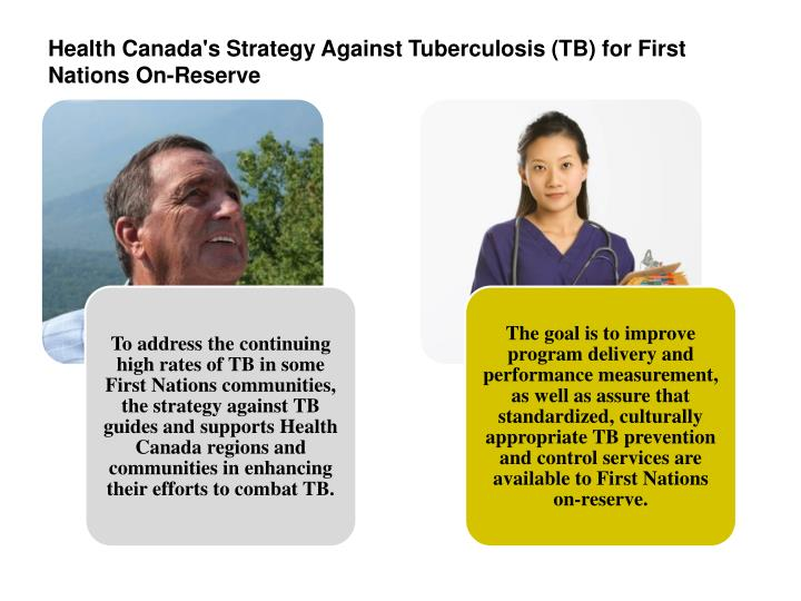 Health Canada's Strategy Against Tuberculosis (TB) for First Nations On-Reserve
