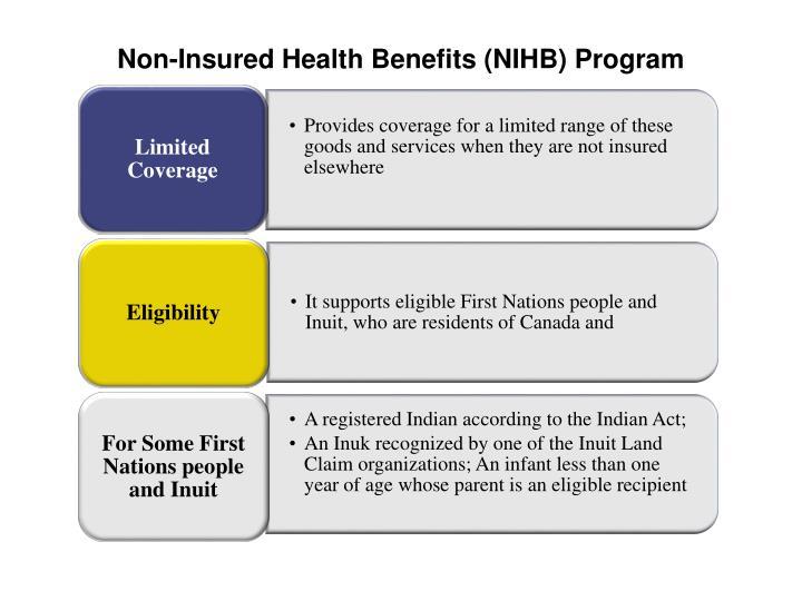 Non-Insured Health Benefits (NIHB) Program