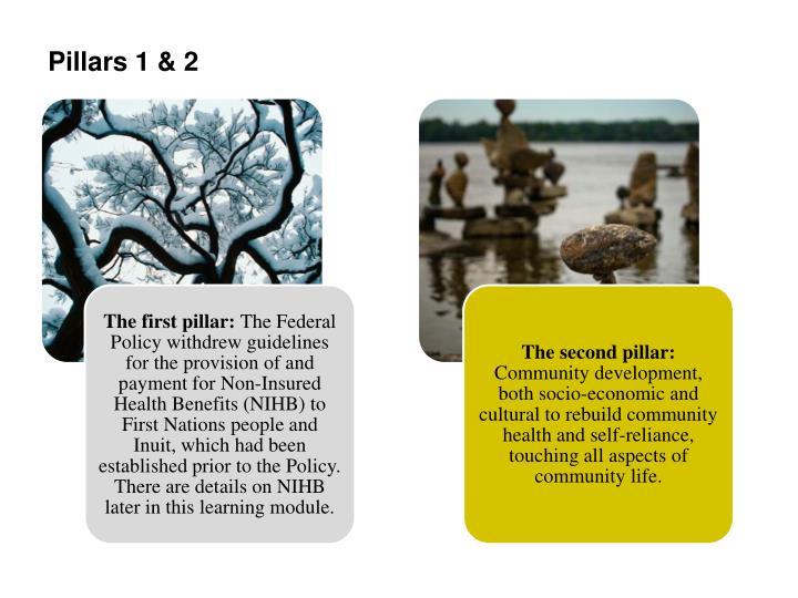 Pillars 1 & 2