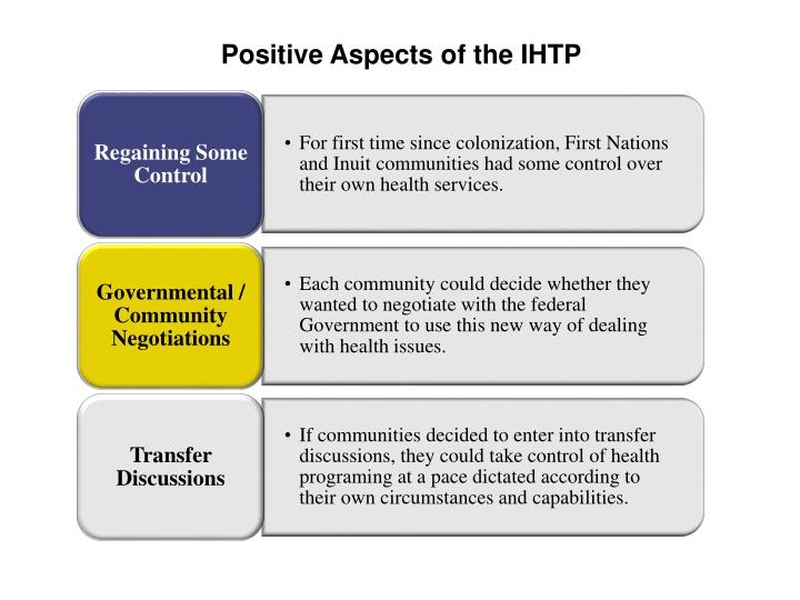 Positive Aspects of the IHTP