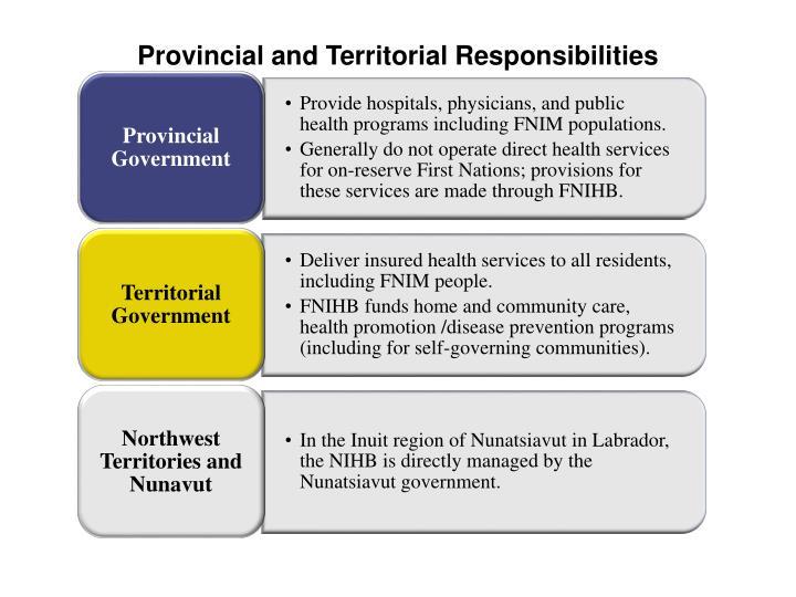 Provincial and Territorial Responsibilities